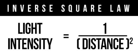 Light Intensity Equation by Inverse Square The Nerdy Term Every Photographer