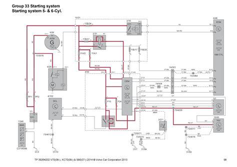2008 2014 volvo v70 xc70 s80 oem electrical wiring