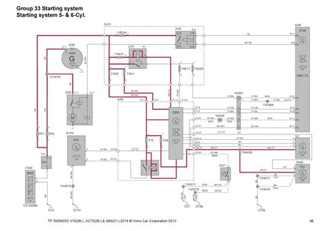 diagram volvo  xc   electrical wiring diagram manual instant full version hd