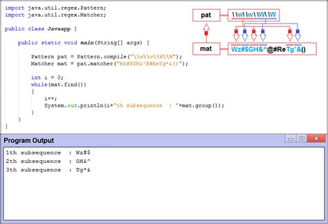 java pattern escape special characters java predefined character classes java tutorial