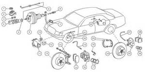 Air Brake System Mercedes Mercedes Brake System Mercedes Parts And Accessories