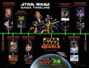 star wars rebels interviews mom