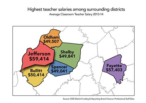 jcps curriculum map districtsalaries gif jcps