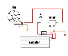 4 best images of electric cooling fan relay wiring diagram electric fan relay wiring diagram