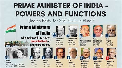 cabinet names and functions power and function of cabinet minister savae org