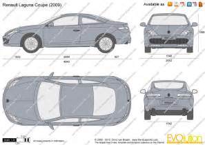 Renault Laguna Dimensions The Blueprints Vector Drawing Renault Laguna Coupe