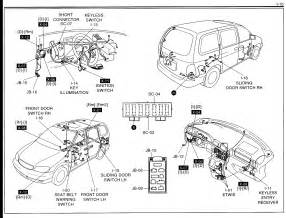 kia sedona parts diagram i a 2003 kia sedona ex my power windows no longer