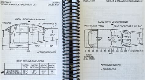Plans For Building A Cabin by Cessna 172 R Cabin Dimensions On The Glideslope