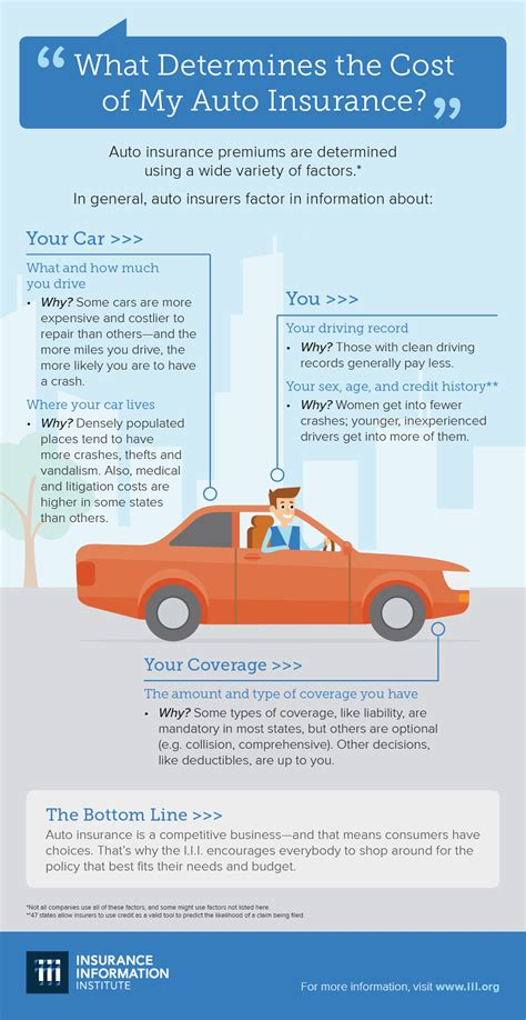 car insurance  insurance quote