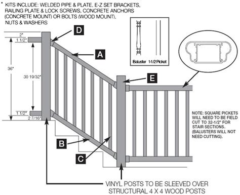 Banister Components by Banister Kits For Stairs