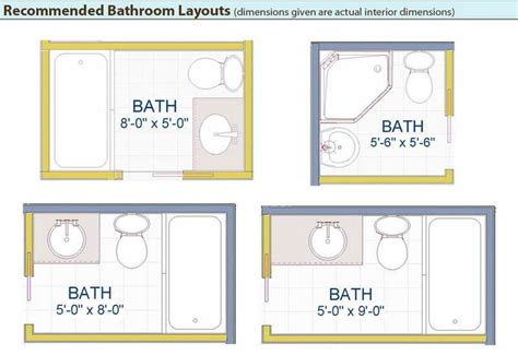 small bathroom designs floor plans the 5 by 5 layout makes the most sense for the