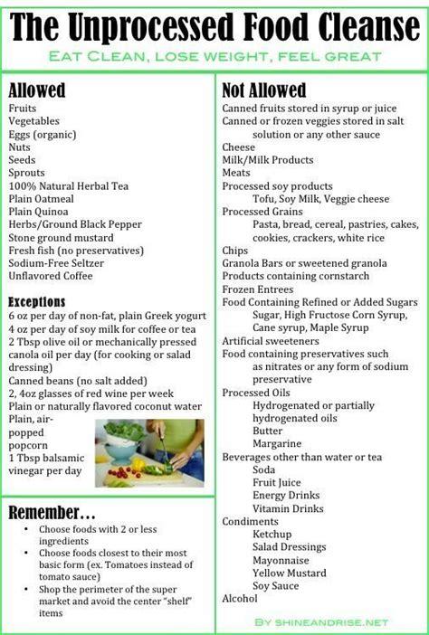 Healthy Diet Detox Cleanse by Diet Plan No Processed Food Herbal Medicine