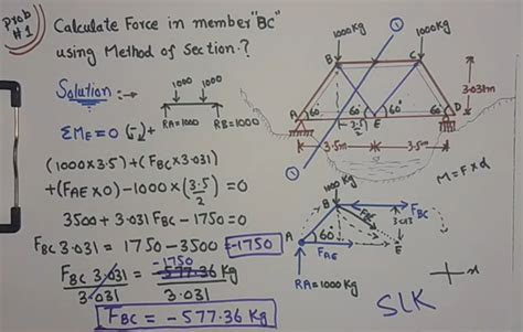 analysis of truss method of sections exle method of sections truss analysis structural analysis
