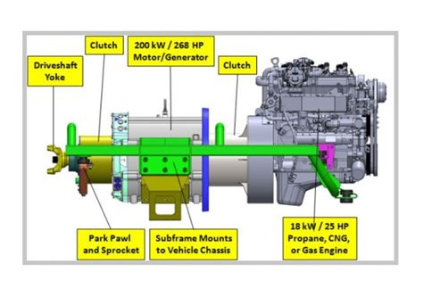 Tesla Electric Powertrain Electric S Workhorse Wants To Be Tesla Of Trucks For