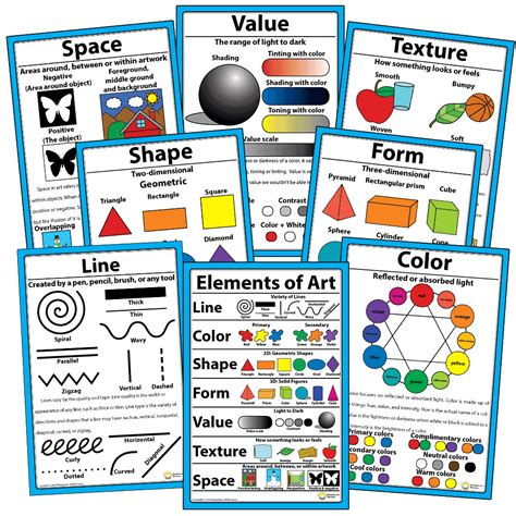 sketchbook rubric elements of elementary resources
