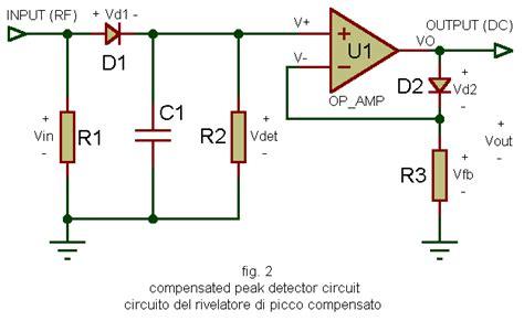 diode peak detector peak detector without diode voltage drop 28 images patent us20070030033 fast peak detector
