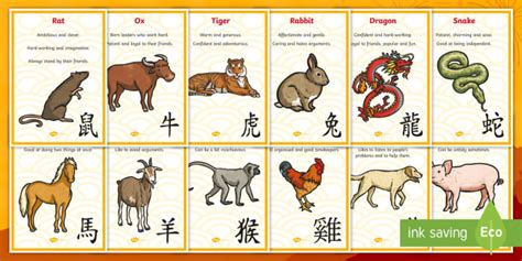new year animal characteristics printable new year zodiac animal characteristics display