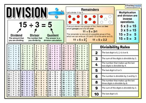 Division Mat by Teaching Ideas Teaching Resources Tes
