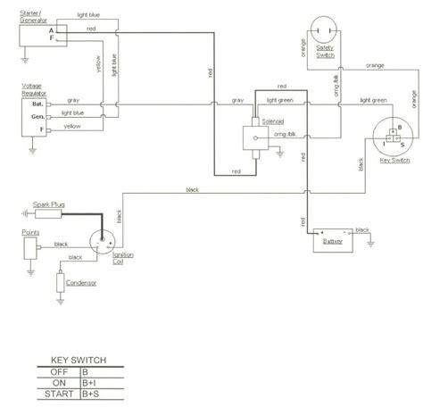 123 cub cadet wiring diagram cadet free printable
