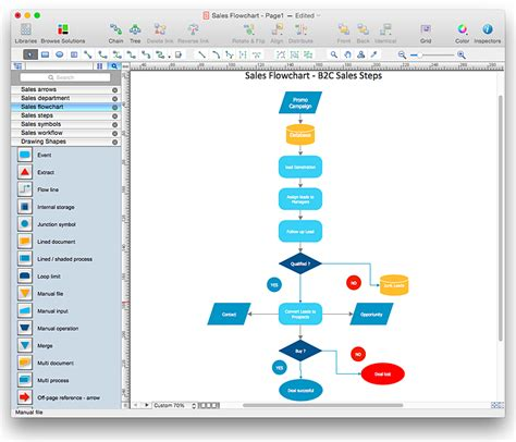 visio flowchart sles sales process workflow diagram visio exle pictures to