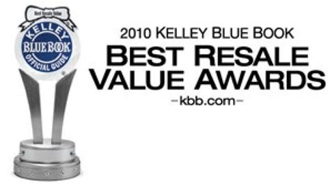 kelley blue book used cars value calculator 2009 kia spectra parking system 2009 toyota camry blue book value kbb value autos post