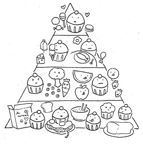coloring pages food nutrition food pyramid coloring pages coloring home