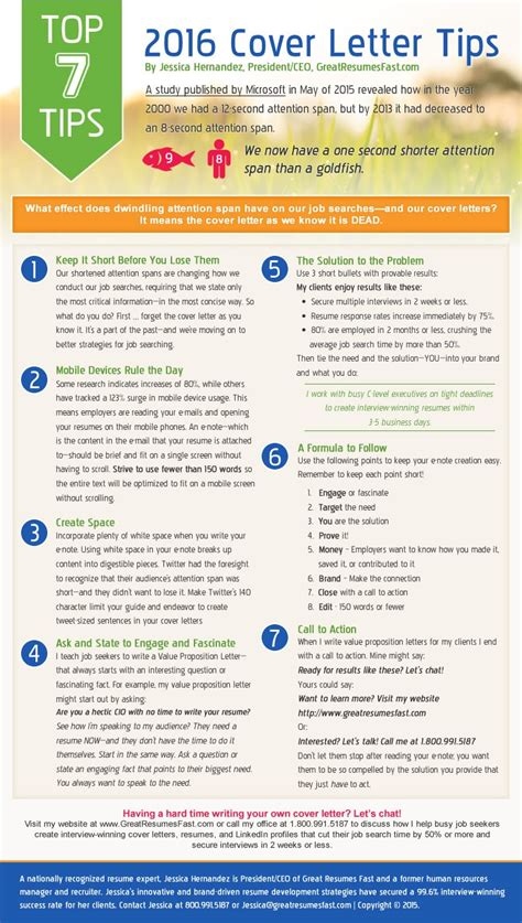 Cover Letter Advice Tips by Infographic 2016 Cover Letter Tips