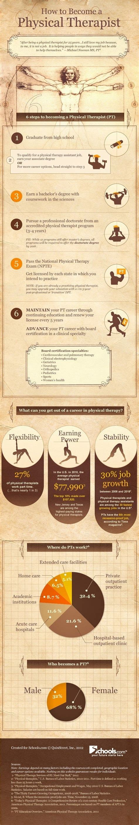 nbcot certification letter 25 best therapy careers images on career