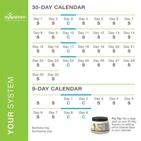 9 Day Detox Challenge by 17 Of 2017 S Best 30 Day Cleanse Ideas On 30