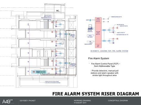 alarm riser diagram single line electrical distribution system diagram single