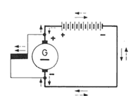 bobinado inductor motores de corriente directa c d p 225 2 monografias