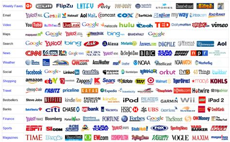 the best websites on the internet the 20 best websites for wasting time on the internet in