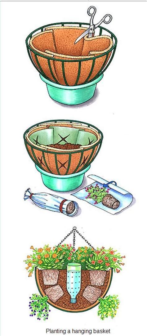 small self watering pots 25 best ideas about self watering pots on plastic water containers self watering