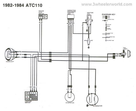atc70 wiring diagram free wiring diagrams