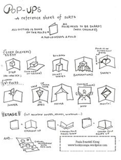 How To Make A Pop Up Book Out Of Paper - 1000 ideas about pop up books on pop up
