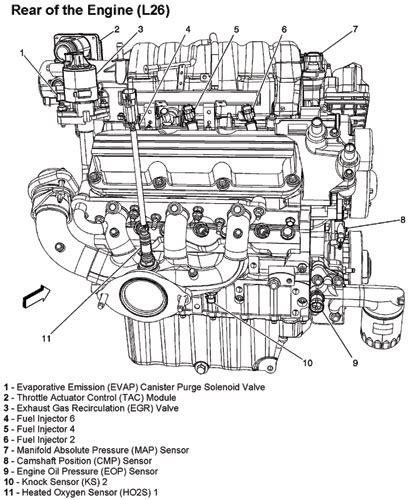 2001 buick lesabre engine diagram 2001 buick lesabre engine diagram automotive parts