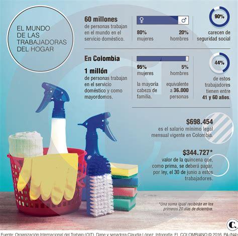 jornal de empleada domestica uruguay legislacion contratacion empleada domestica 2016 colombia