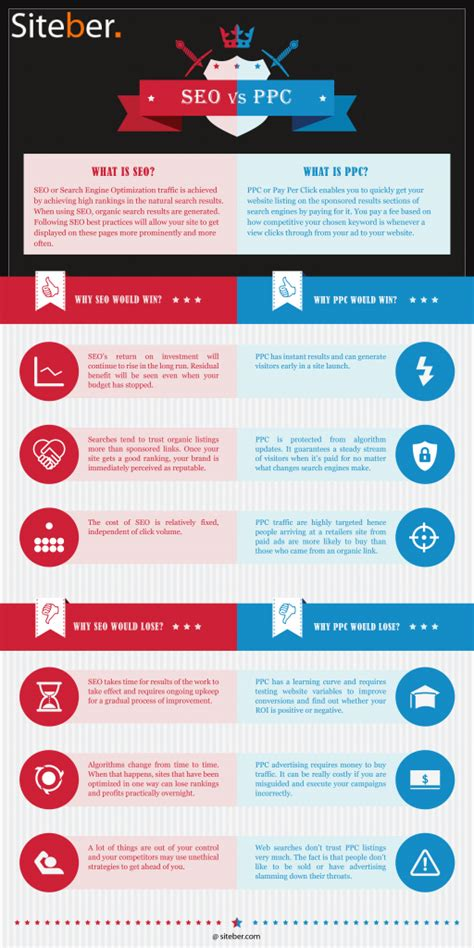 Resume Job Experience Examples by What Is An Infographic Types Examples Tips