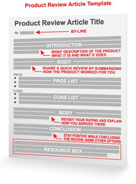 product review article template