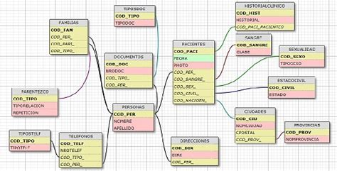 data modeling tool ems flow diagram ems free engine image for user manual