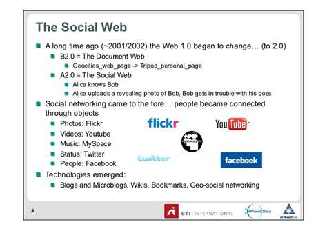semantic web tutorial youtube tutorial social semantics