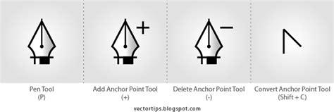add png pattern to illustrator illustrator 07 pen tool vector tips