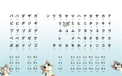 the complete chi s sweet home 4 hiragana katakana wallpapers