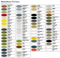 navy color code model master fs enamel paint 3oz sprays 1900 series