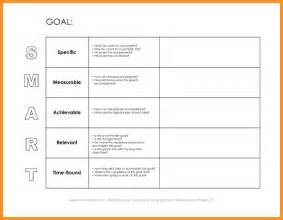 7  smart goal template doc   cook resume