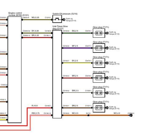 renault trafic glow wiring diagram free