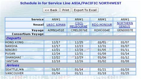 china shipping schedule to what is the transit time between shanghai and seattle
