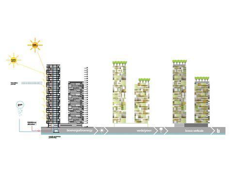 Example Floor Plans by Bosco Verticale Di Milano Di Stefano Boeri Il Pi 249 Bello