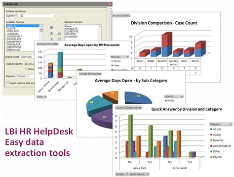 hr report lbi hr helpdesk tips and tricks extracting data from