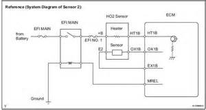 toyota rav4 oxygen sensor wiring diagram rav4 toyota free wiring diagrams